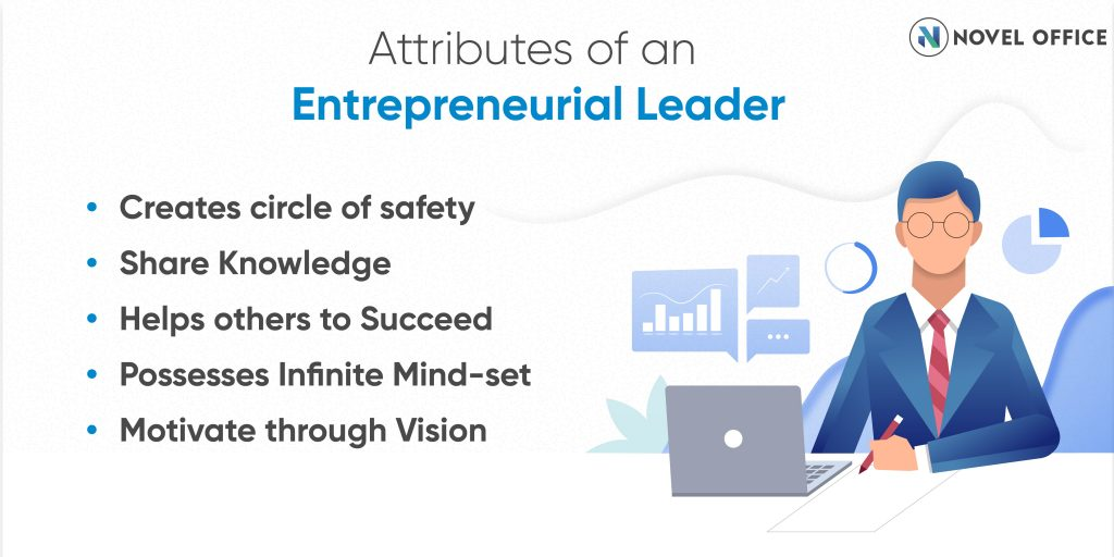 Attributes of an Entrepreneurial leadership