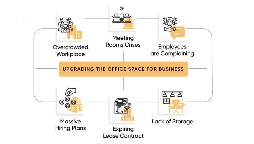 Upgrading-the-office-space-for-business