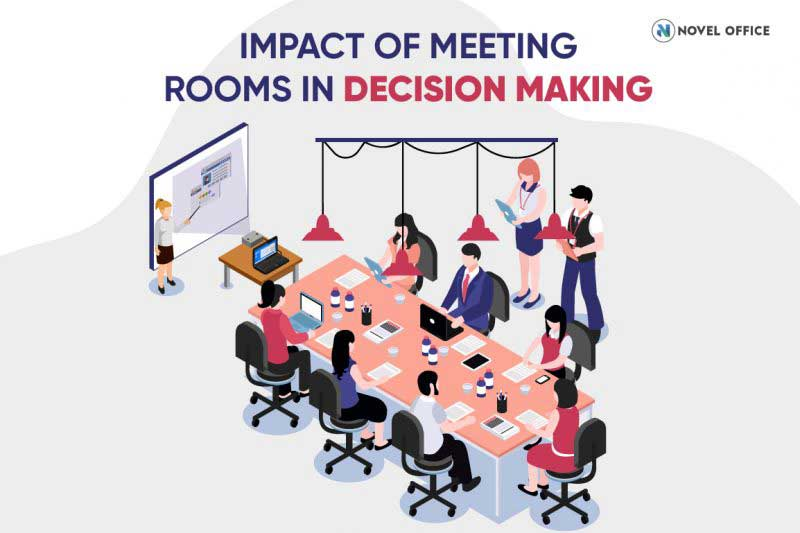 Impact of Meeting Rooms in Making Decisions